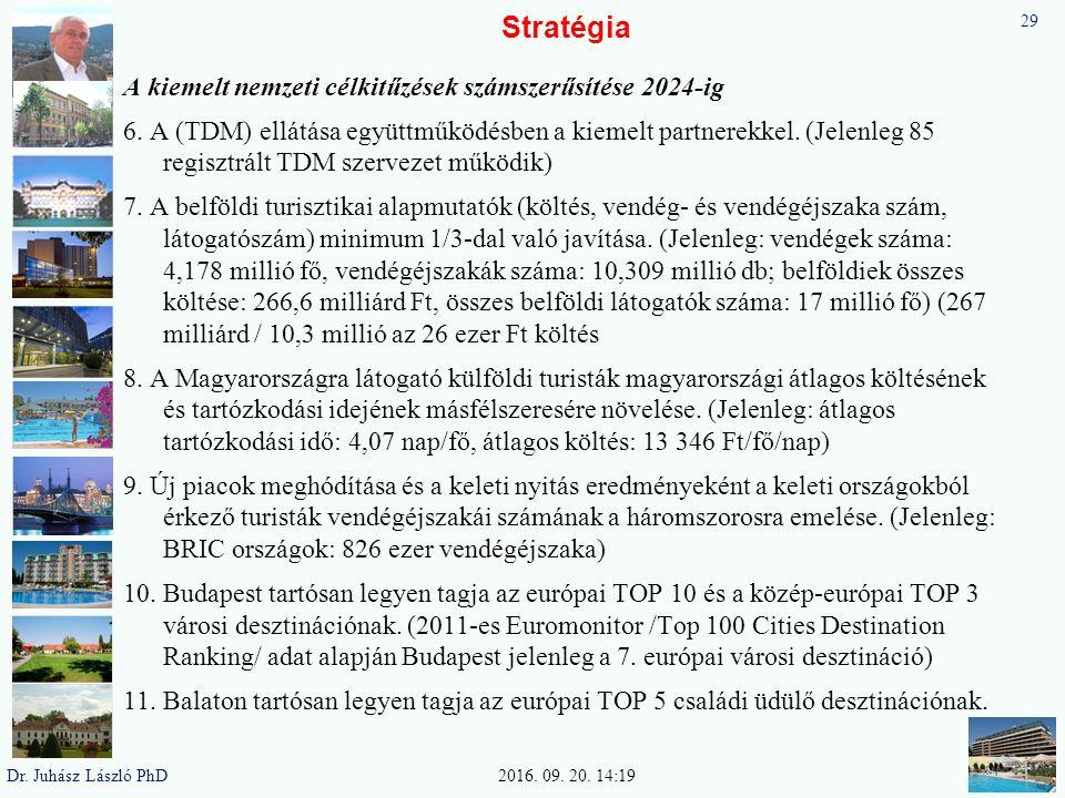 Stratégia A kiemelt nemzeti célkitűzések számszerűsítése 2024-ig 6. A (TDM) ellátása együttműködésben a kiemelt partnerekkel. (Jelenleg 85 regisztrált