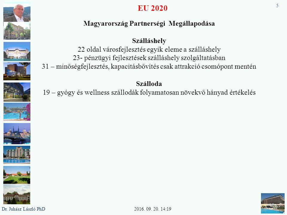 EU 2020 5 Magyarország Partnerségi Megállapodása Szálláshely 22 oldal városfejlesztés egyik eleme a szálláshely 23- pénzügyi fejlesztések szálláshely