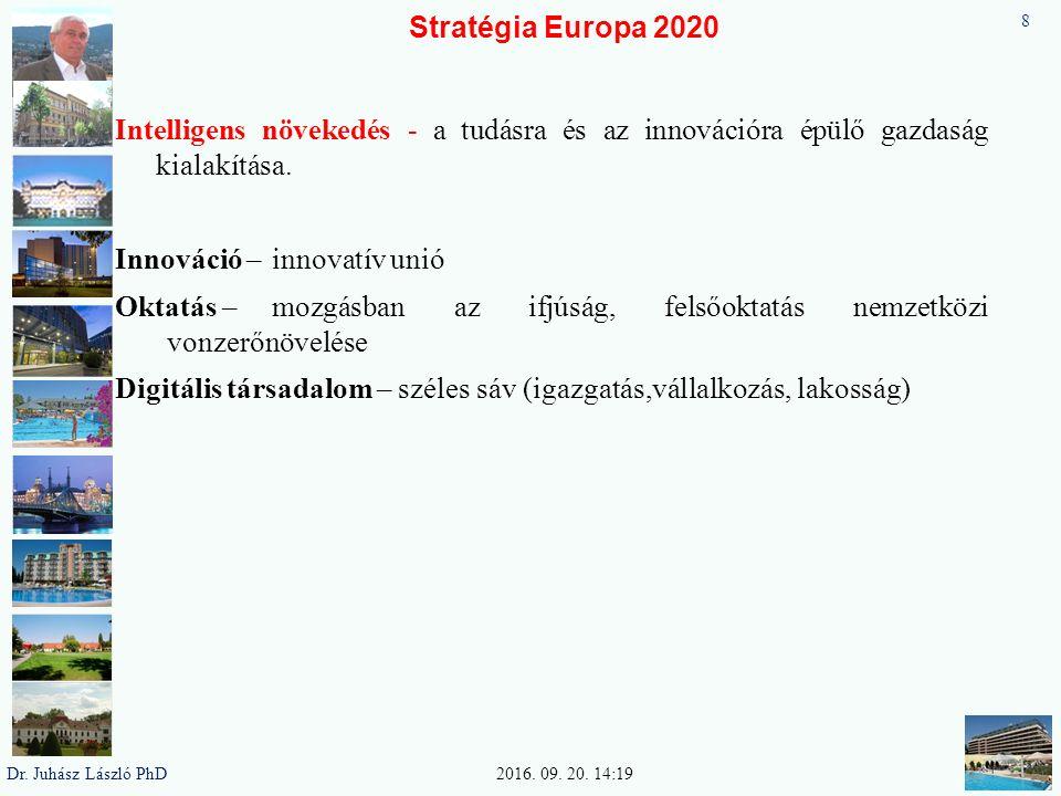 Stratégia Europa 2020 Intelligens növekedés - a tudásra és az innovációra épülő gazdaság kialakítása. Innováció – innovatív unió Oktatás – mozgásban a
