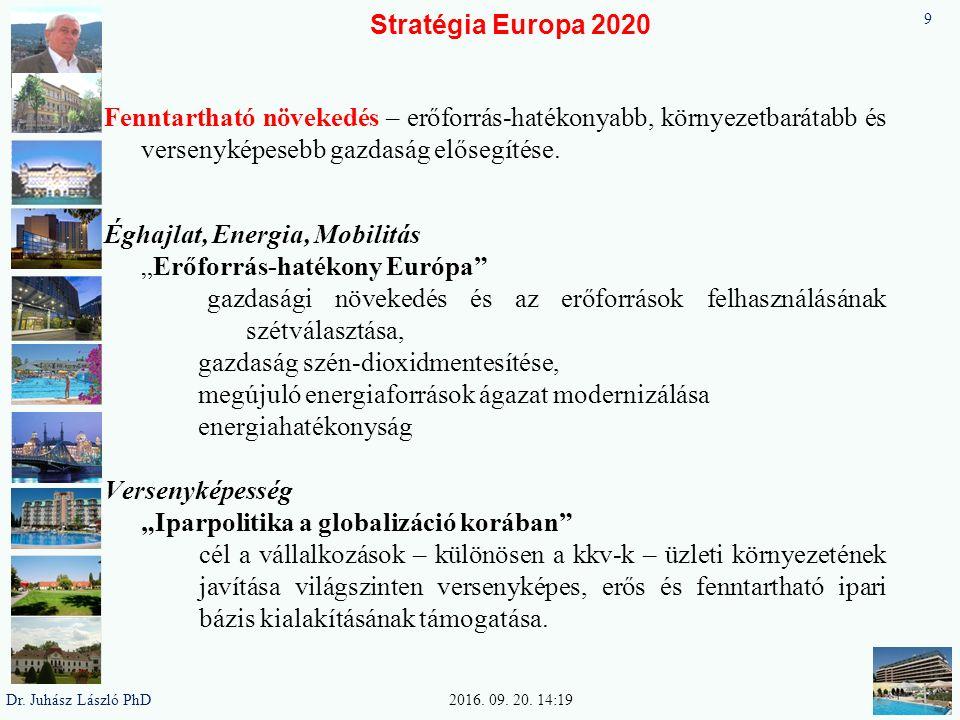Stratégia Europa 2020 Fenntartható növekedés – erőforrás-hatékonyabb, környezetbarátabb és versenyképesebb gazdaság elősegítése. Éghajlat, Energia, Mo