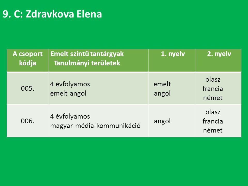 A csoport kódja Emelt szintű tantárgyak Tanulmányi területek 1.