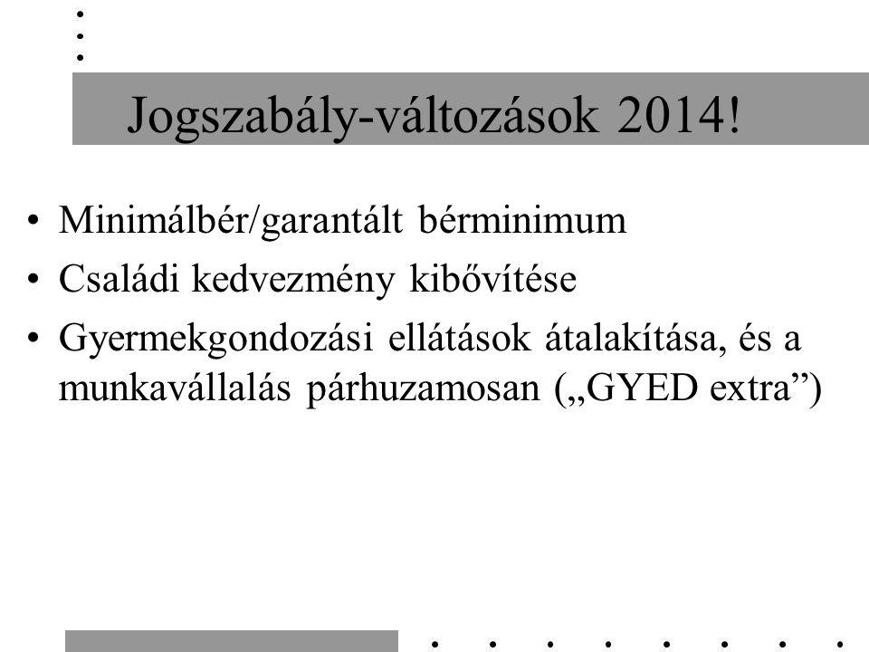 Jogszabály-változások 2014.