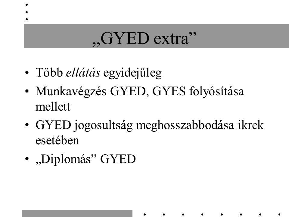 """""""GYED extra Több ellátás egyidejűleg Munkavégzés GYED, GYES folyósítása mellett GYED jogosultság meghosszabbodása ikrek esetében """"Diplomás GYED"""