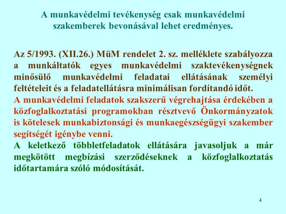 Az 5/1993. (XII.26.) MüM rendelet 2. sz.