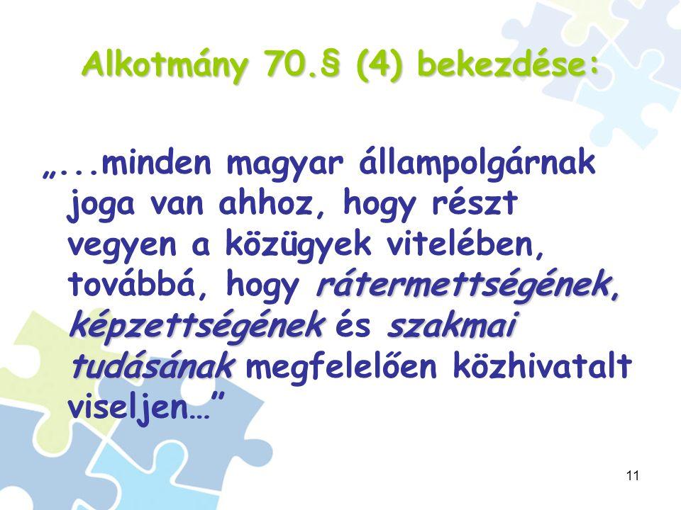 """11 Alkotmány 70.§ (4) bekezdése: rátermettségének, képzettségénekszakmai tudásának """"...minden magyar állampolgárnak joga van ahhoz, hogy részt vegyen a közügyek vitelében, továbbá, hogy rátermettségének, képzettségének és szakmai tudásának megfelelően közhivatalt viseljen…"""