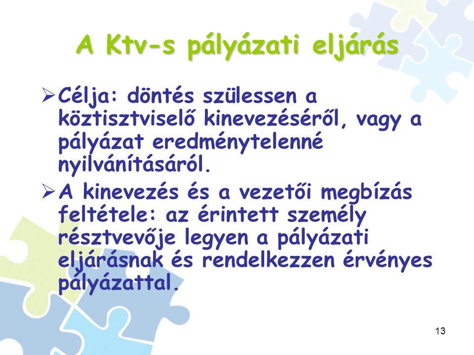 13 A Ktv-s pályázati eljárás  Célja: döntés szülessen a köztisztviselő kinevezéséről, vagy a pályázat eredménytelenné nyilvánításáról.