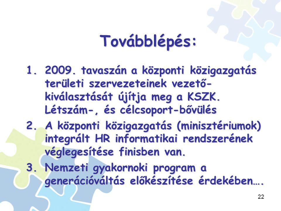 22 Továbblépés: 1.2009.