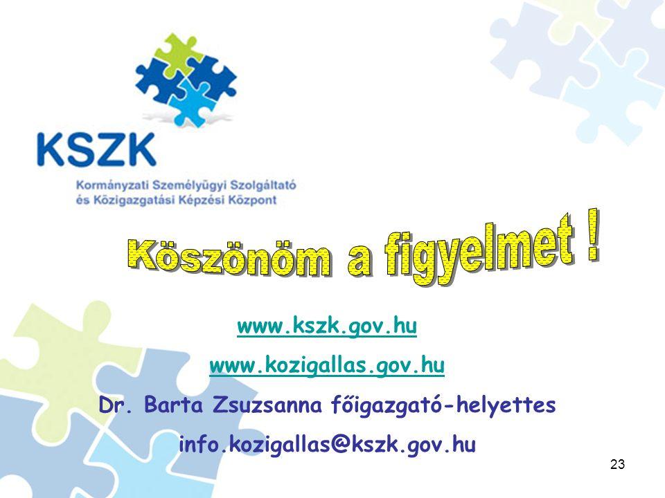 23 www.kszk.gov.hu www.kozigallas.gov.hu Dr.
