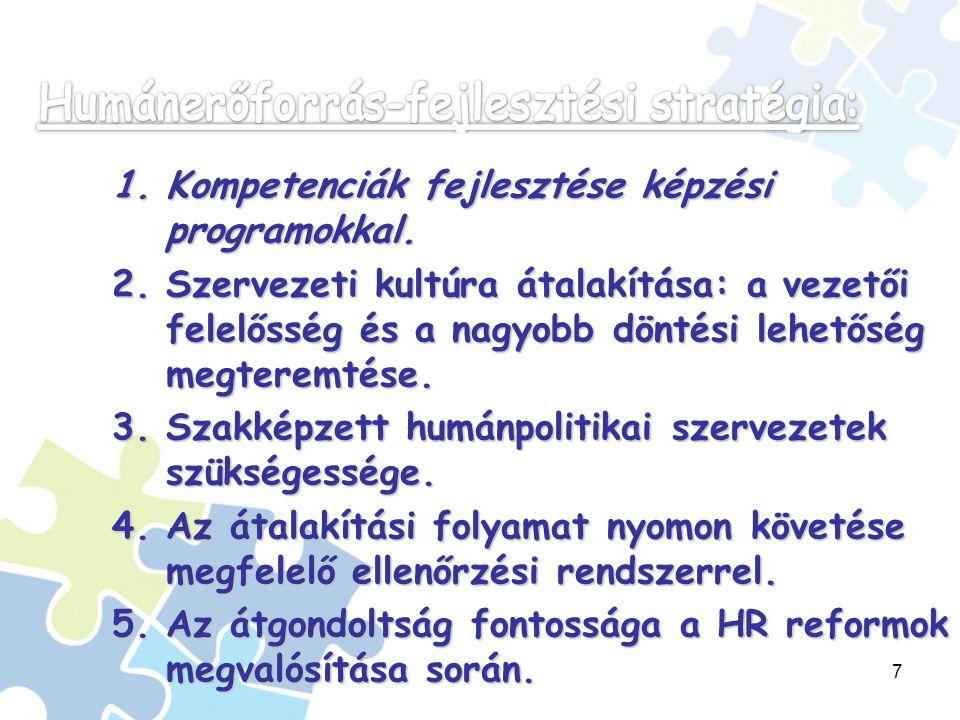 7 1.Kompetenciák fejlesztése képzési programokkal.