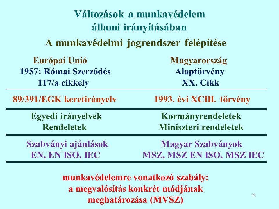 A munkavédelmi jogrendszer felépítése Európai UnióMagyarország 1957: Római Szerződés Alaptörvény 117/a cikkely XX.