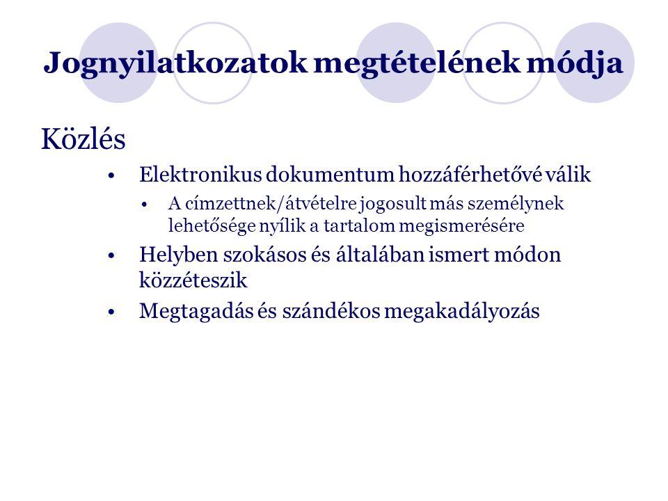Jognyilatkozatok megtételének módja Közlés Elektronikus dokumentum hozzáférhetővé válik A címzettnek/átvételre jogosult más személynek lehetősége nyílik a tartalom megismerésére Helyben szokásos és általában ismert módon közzéteszik Megtagadás és szándékos megakadályozás