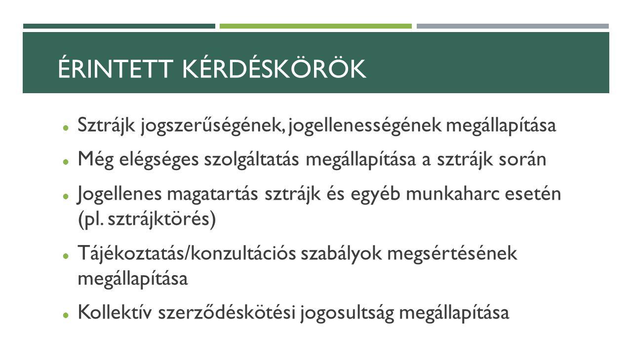 ÉRINTETT KÉRDÉSKÖRÖK Sztrájk jogszerűségének, jogellenességének megállapítása Még elégséges szolgáltatás megállapítása a sztrájk során Jogellenes magatartás sztrájk és egyéb munkaharc esetén (pl.