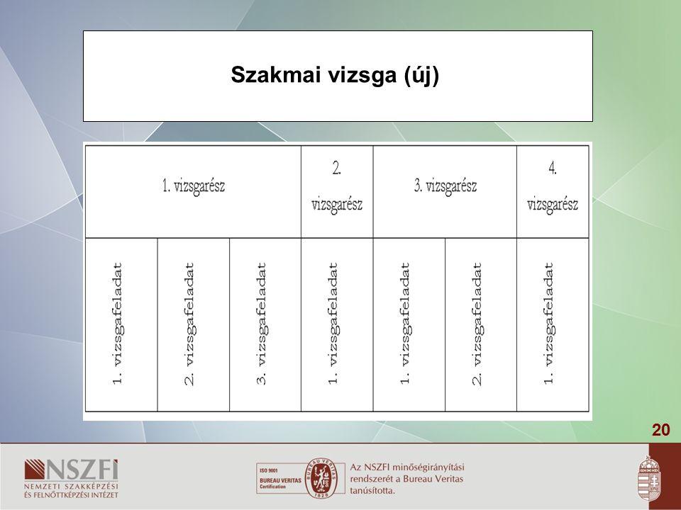 20 Szakmai vizsga (új)