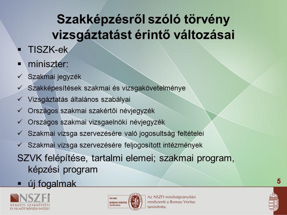 36 Vizsgaprogram Az a vizsgabizottság által elfogadott dokumentum, amely tartalmazza a vizsgázó adott szakmai vizsga letétele érdekében elengedhetetlen megjelenési kötelezettségeit, annak időpontjával és helyszínével együtt