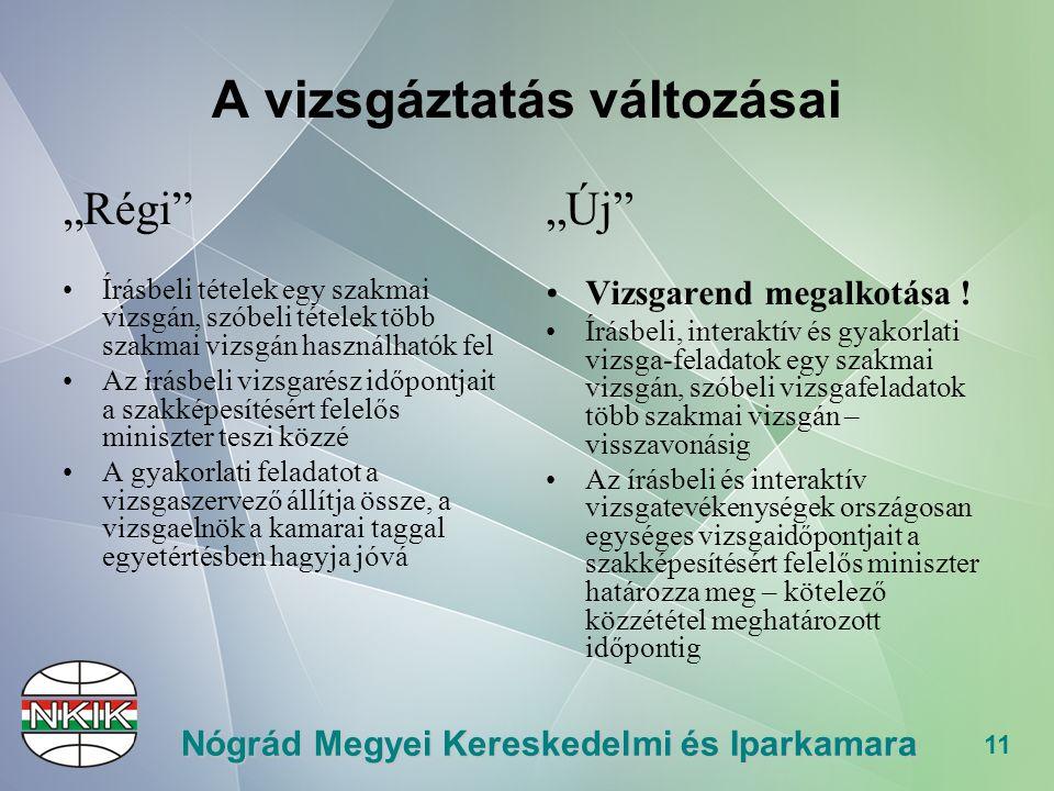 """11 Nógrád Megyei Kereskedelmi és Iparkamara A vizsgáztatás változásai """"Régi Írásbeli tételek egy szakmai vizsgán, szóbeli tételek több szakmai vizsgán használhatók fel Az írásbeli vizsgarész időpontjait a szakképesítésért felelős miniszter teszi közzé A gyakorlati feladatot a vizsgaszervező állítja össze, a vizsgaelnök a kamarai taggal egyetértésben hagyja jóvá """"Új Vizsgarend megalkotása ."""