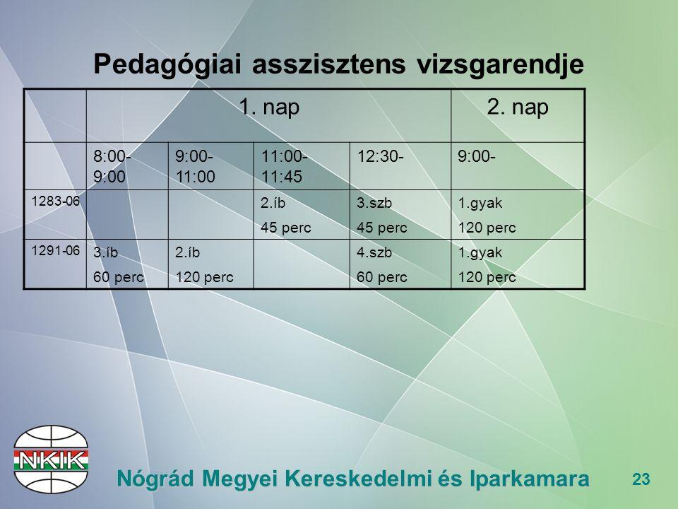 23 Nógrád Megyei Kereskedelmi és Iparkamara Pedagógiai asszisztens vizsgarendje 1.