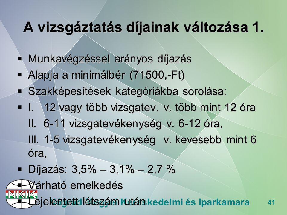 41 Nógrád Megyei Kereskedelmi és Iparkamara A vizsgáztatás díjainak változása 1.