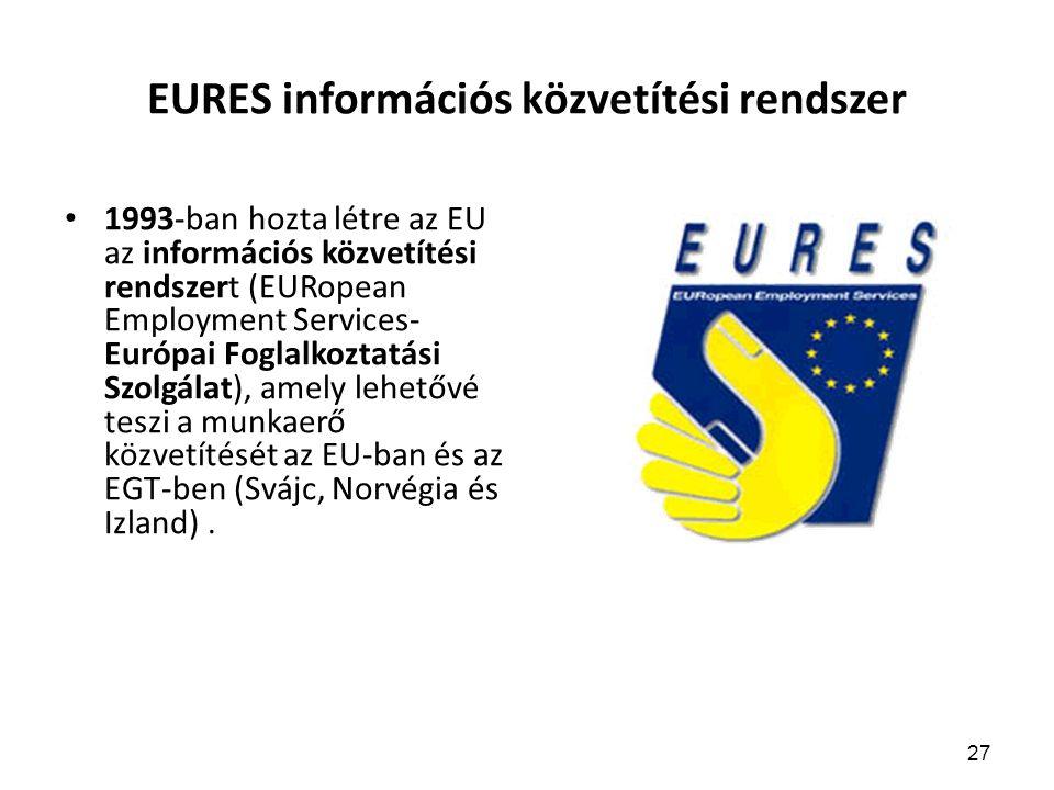 27 EURES információs közvetítési rendszer 1993-ban hozta létre az EU az információs közvetítési rendszert (EURopean Employment Services- Európai Foglalkoztatási Szolgálat), amely lehetővé teszi a munkaerő közvetítését az EU-ban és az EGT-ben (Svájc, Norvégia és Izland).