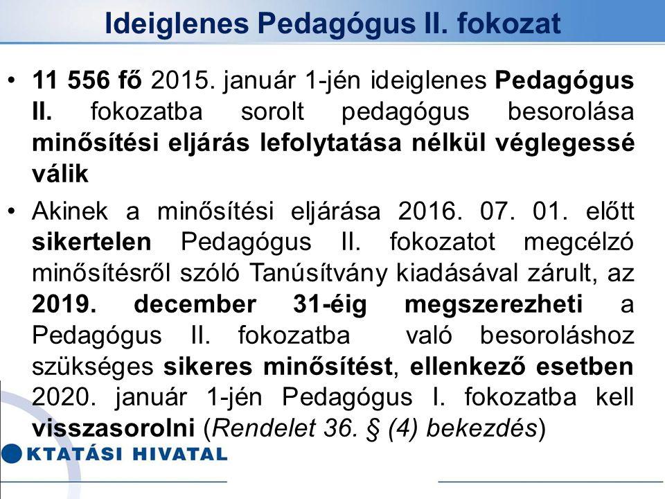 Ideiglenes Pedagógus II. fokozat 11 556 fő 2015. január 1-jén ideiglenes Pedagógus II. fokozatba sorolt pedagógus besorolása minősítési eljárás lefoly