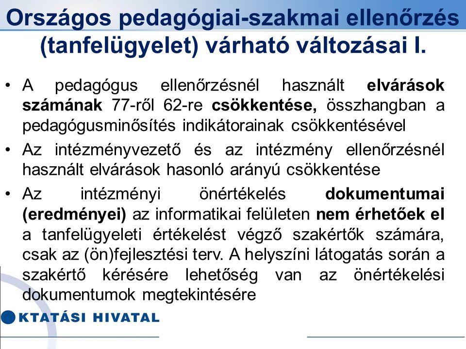 Országos pedagógiai-szakmai ellenőrzés (tanfelügyelet) várható változásai I. A pedagógus ellenőrzésnél használt elvárások számának 77-ről 62-re csökke