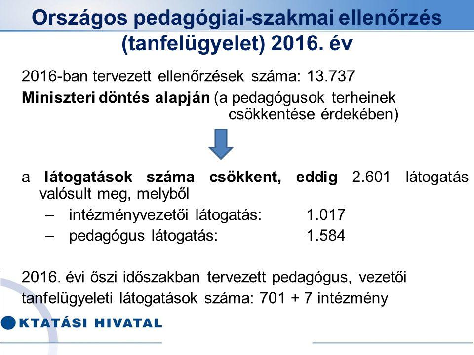 Országos pedagógiai-szakmai ellenőrzés (tanfelügyelet) 2016. év 2016-ban tervezett ellenőrzések száma: 13.737 Miniszteri döntés alapján (a pedagógusok