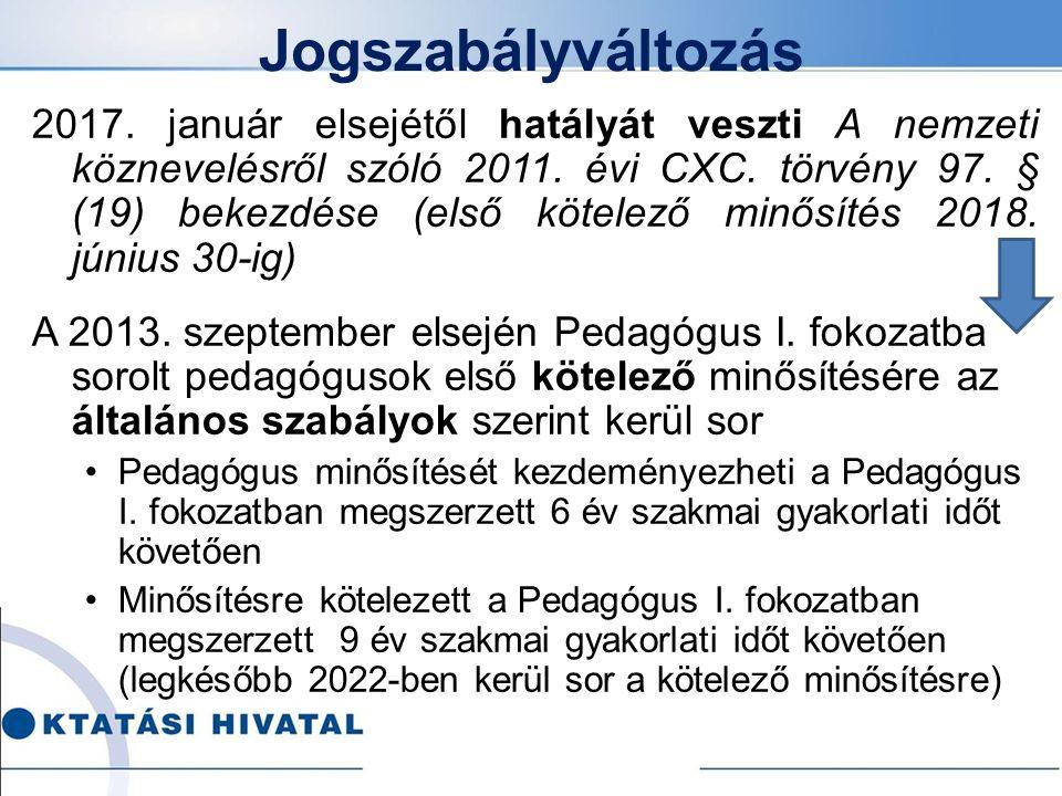 Mesterpedagógus és Kutatótanári fokozat megújításának elmaradása Pedagógus I.