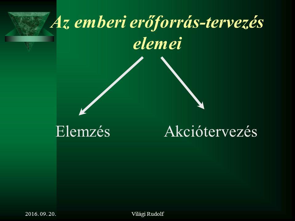 Világi Rudolf Oktatás: egyetemi(főiskolai) képzés egyetemi(főiskolai) továbbképzés Irányított önképzés stb.