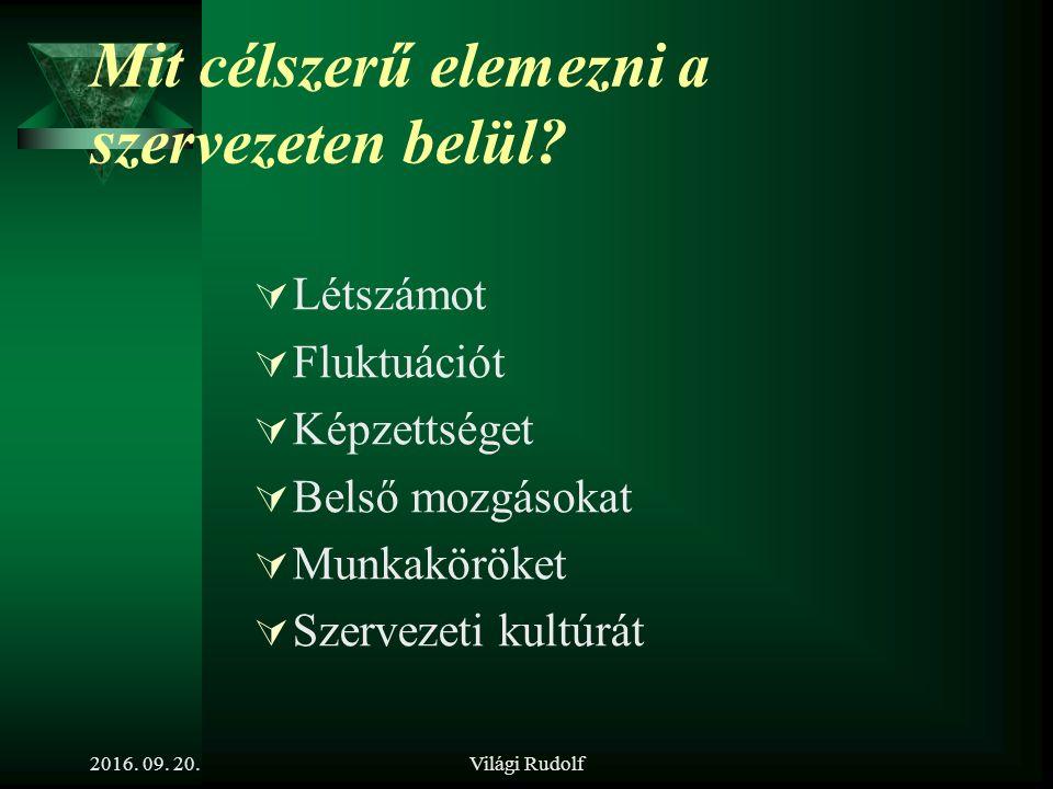 Világi Rudolf 8. tétel Ismertesse a hiányzó munkaerő pótlásának HR feladatait! 2016. 09. 20.