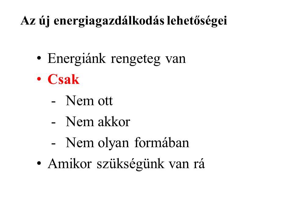 Az új energiagazdálkodás lehetőségei Energiánk rengeteg van Csak - Nem ott - Nem akkor - Nem olyan formában Amikor szükségünk van rá