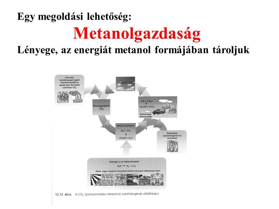 Egy megoldási lehetőség: Metanolgazdaság Lényege, az energiát metanol formájában tároljuk