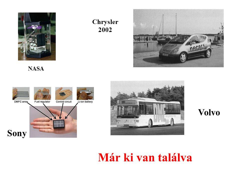 NASA Sony Már ki van találva Chrysler 2002 Volvo