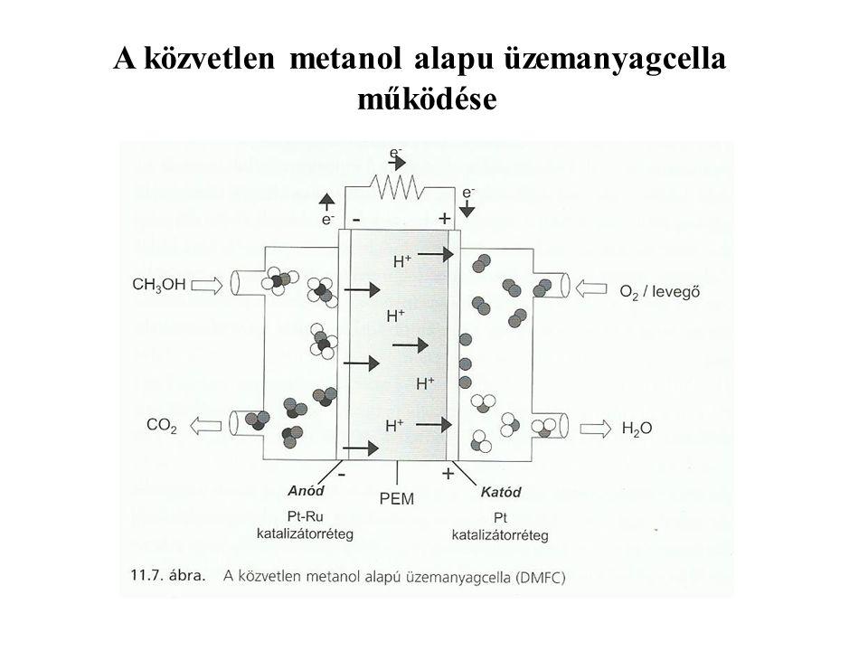 A közvetlen metanol alapu üzemanyagcella működése