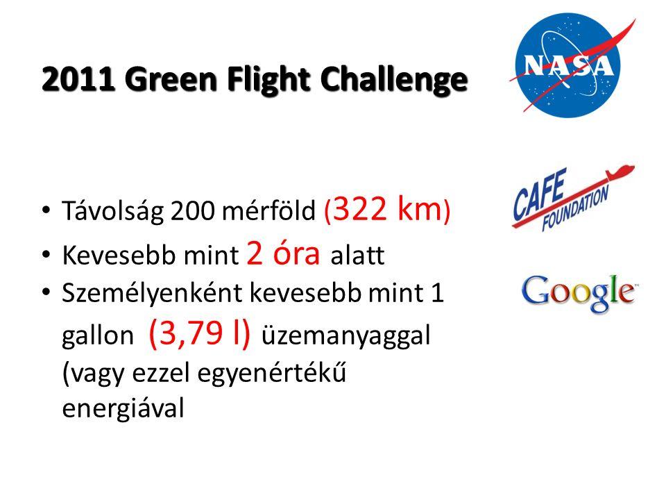 2011 Green Flight Challenge Távolság 200 mérföld ( 322 km ) Kevesebb mint 2 óra alatt Személyenként kevesebb mint 1 gallon (3,79 l) üzemanyaggal (vagy
