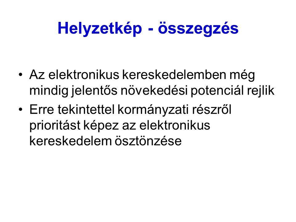 """Jogszabályi háttér Tartalom: –Uniós alapok (2000/31/EK irányelv) –A hazai szabályozás elvei –Fontosabb jogszabályok, kötelezettségek –""""amire oda kell figyelni"""