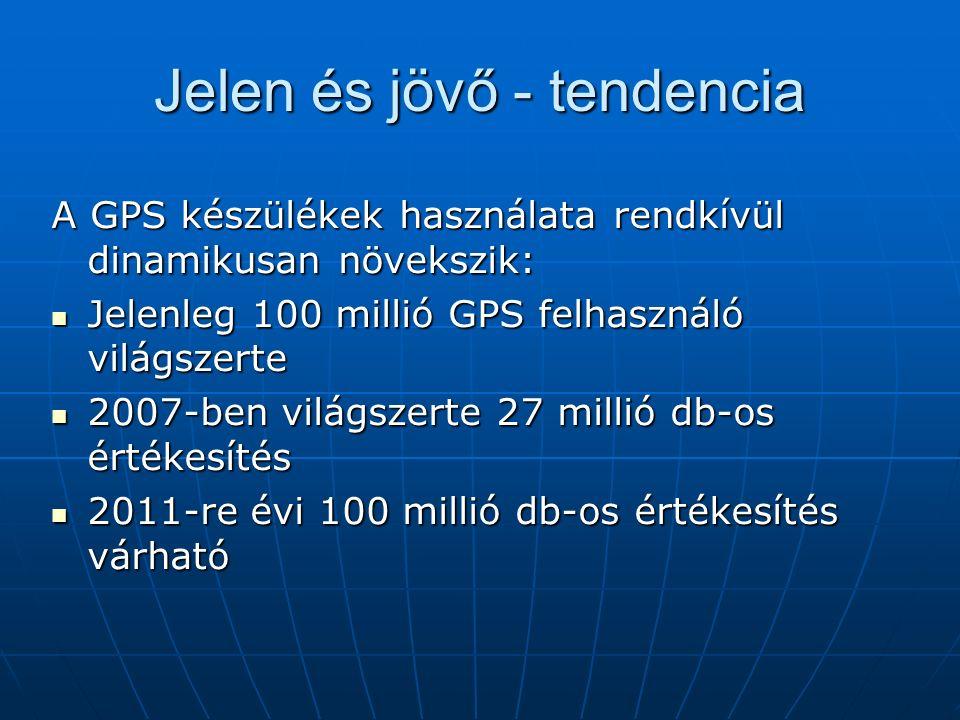 Jelen és jövő - tendencia A GPS készülékek használata rendkívül dinamikusan növekszik: Jelenleg 100 millió GPS felhasználó világszerte Jelenleg 100 millió GPS felhasználó világszerte 2007-ben világszerte 27 millió db-os értékesítés 2007-ben világszerte 27 millió db-os értékesítés 2011-re évi 100 millió db-os értékesítés várható 2011-re évi 100 millió db-os értékesítés várható