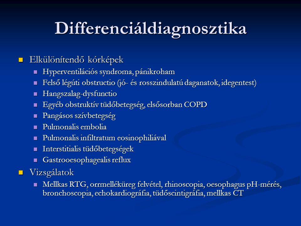 Differenciáldiagnosztika Elkülönítendő kórképek Elkülönítendő kórképek Hyperventilációs syndroma, pánikroham Hyperventilációs syndroma, pánikroham Felső légúti obstructio (jó- és rosszindulatú daganatok, idegentest) Felső légúti obstructio (jó- és rosszindulatú daganatok, idegentest) Hangszalag-dysfunctio Hangszalag-dysfunctio Egyéb obstruktív tüdőbetegség, elsősorban COPD Egyéb obstruktív tüdőbetegség, elsősorban COPD Pangásos szívbetegség Pangásos szívbetegség Pulmonalis embolia Pulmonalis embolia Pulmonalis infiltratum eosinophiliával Pulmonalis infiltratum eosinophiliával Interstitialis tüdőbetegségek Interstitialis tüdőbetegségek Gastrooesophagealis reflux Gastrooesophagealis reflux Vizsgálatok Vizsgálatok Mellkas RTG, orrmelléküreg felvétel, rhinoscopia, oesophagus pH-mérés, bronchoscopia, echokardiográfia, tüdőscintigráfia, mellkas CT Mellkas RTG, orrmelléküreg felvétel, rhinoscopia, oesophagus pH-mérés, bronchoscopia, echokardiográfia, tüdőscintigráfia, mellkas CT