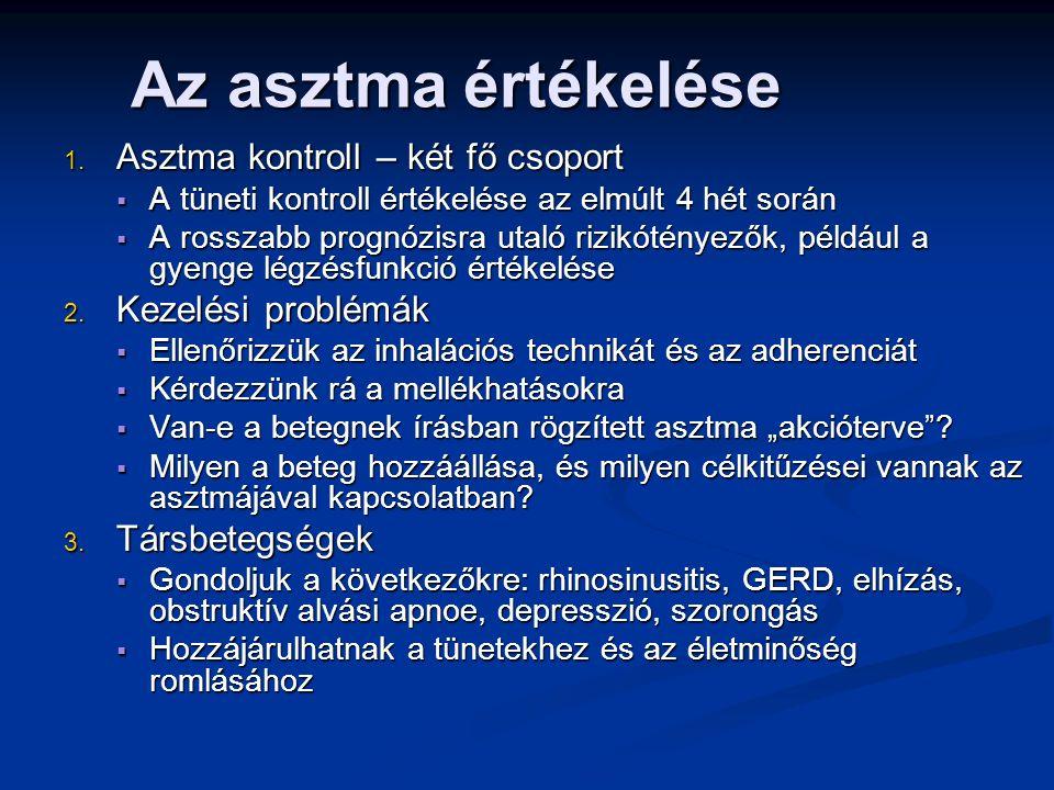 1. Asztma kontroll – két fő csoport  A tüneti kontroll értékelése az elmúlt 4 hét során  A rosszabb prognózisra utaló rizikótényezők, például a gyen