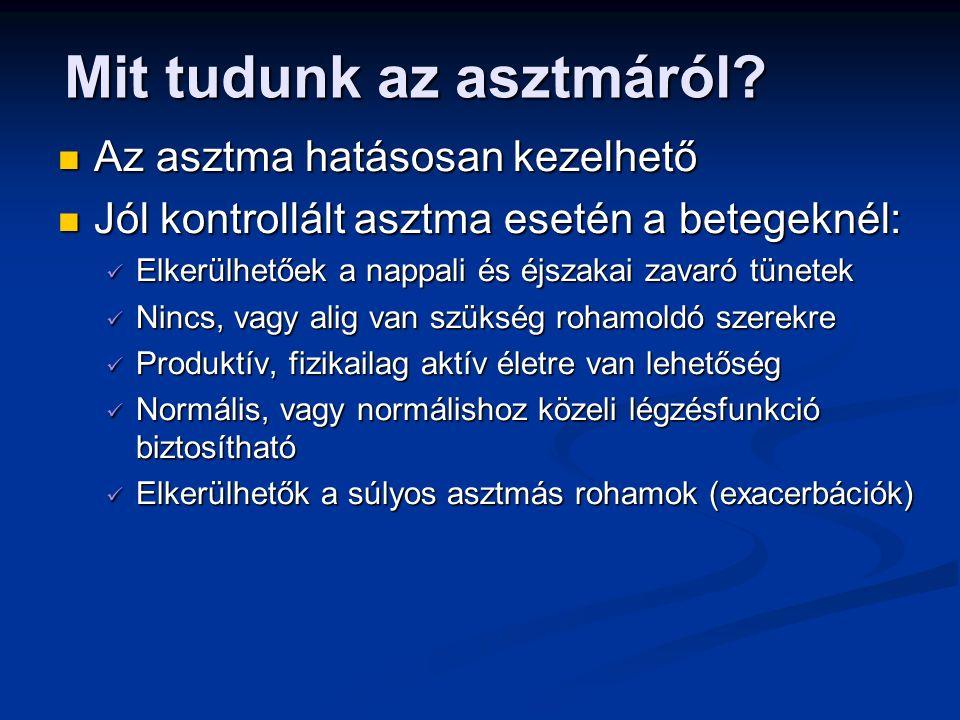© Global Initiative for Asthma GINA 2014 ENYHE vagy MÉRSÉKELT Mondatokban beszél Inkább ül, mint fekszik Nem nyugtalan Fokozott a légzésszám Légzési segédizmokat nem használ A pulzus 100-120/perc Az O 2 szaturáció 90-95% (levegővel) PEF > megszokott vagy legjobb 50%-a SÚLYOS Szavakban beszél Előre görnyedve ül Nyugtalan A légzésszám >30/perc Légzési segédizmokat használ A pulzus >120/perc Az O 2 szaturáció <90% (levegővel) PEF ≤ megszokott vagy legjobb 50%-a Gyorshatású béta2-agonista Ipratropium bromid mérlegelendő Kontrollált O 2 a 93-95%-os (gyermekeknél 94-98%-os) szaturáció biztosításához Per os kortikoszteroid Gyorshatású béta2-agonista Ipratropium bromid Kontrollált O 2 a 93-95%-os (gyermekeknél 94- 98%-os) szaturáció biztosításához Per os vagy intravénás kortikoszteroid Intravénás magnézium megfontolandó Nagy dózisú ICS megfontolandó
