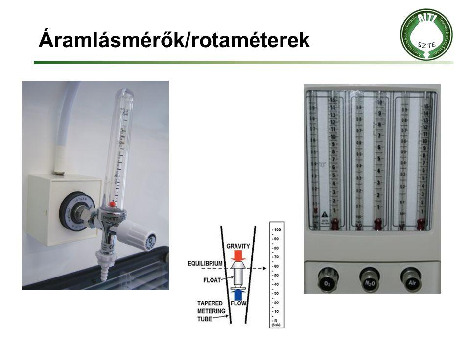 Áramlásmérők/rotaméterek