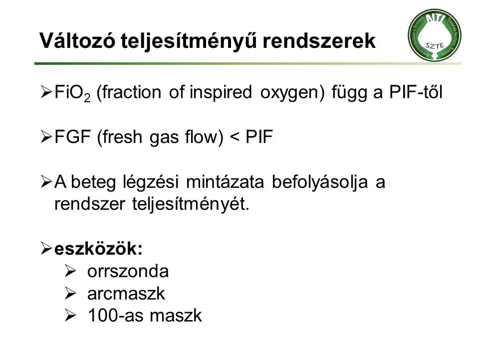 Változó teljesítményű rendszerek  FiO 2 (fraction of inspired oxygen) függ a PIF-től  FGF (fresh gas flow) < PIF  A beteg légzési mintázata befolyá