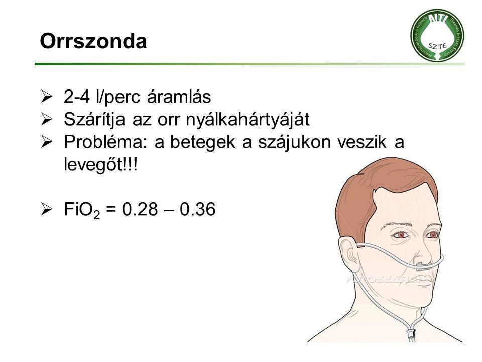 Orrszonda  2-4 l/perc áramlás  Szárítja az orr nyálkahártyáját  Probléma: a betegek a szájukon veszik a levegőt!!!  FiO 2 = 0.28 – 0.36