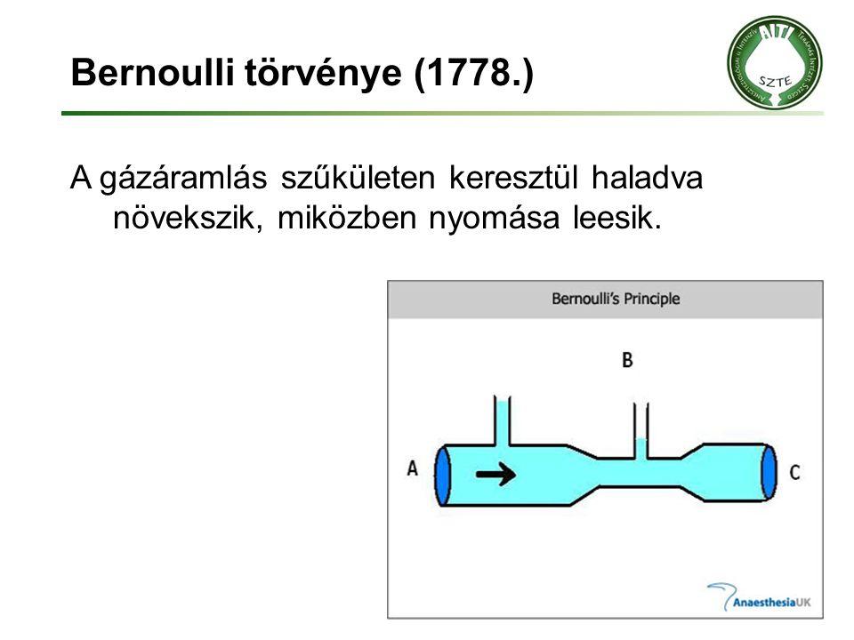 Bernoulli törvénye (1778.) A gázáramlás szűkületen keresztül haladva növekszik, miközben nyomása leesik.