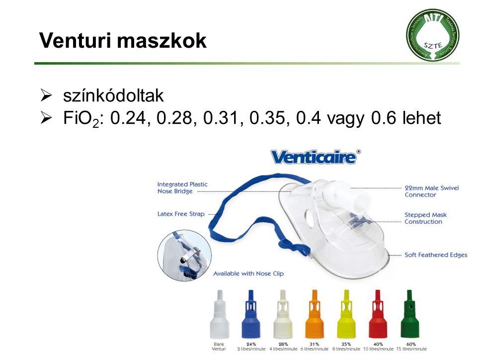 Venturi maszkok  színkódoltak  FiO 2 : 0.24, 0.28, 0.31, 0.35, 0.4 vagy 0.6 lehet