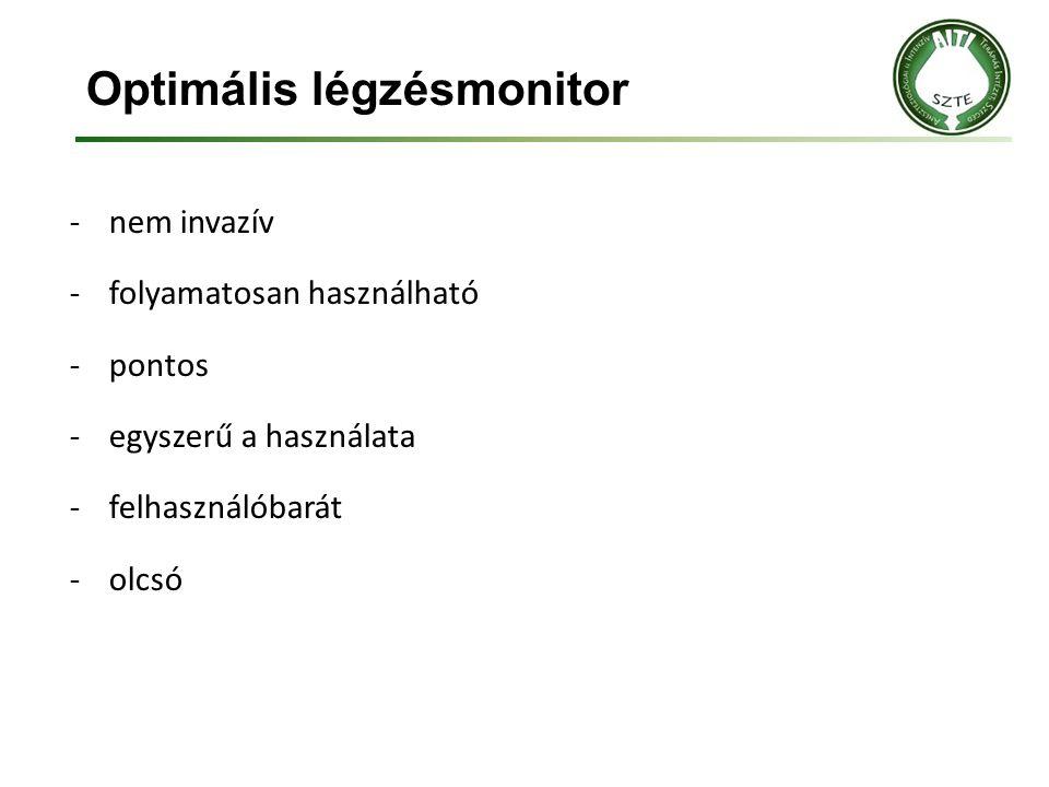 Optimális légzésmonitor -nem invazív -folyamatosan használható -pontos -egyszerű a használata -felhasználóbarát -olcsó