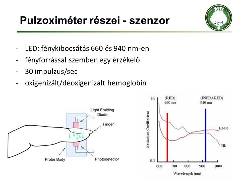 Pulzoximéter részei - szenzor -LED: fénykibocsátás 660 és 940 nm-en -fényforrással szemben egy érzékelő -30 impulzus/sec -oxigenizált/deoxigenizált he