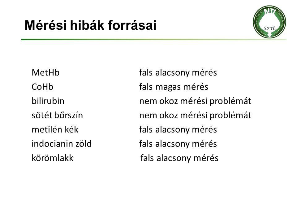 Mérési hibák forrásai MetHbfals alacsony mérés CoHbfals magas mérés bilirubinnem okoz mérési problémát sötét bőrszínnem okoz mérési problémát metilén