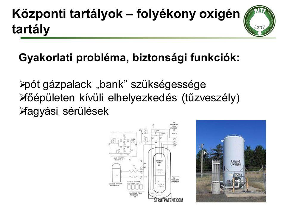 """Központi tartályok – folyékony oxigén tartály Gyakorlati probléma, biztonsági funkciók:  pót gázpalack """"bank"""" szükségessége  főépületen kívüli elhel"""