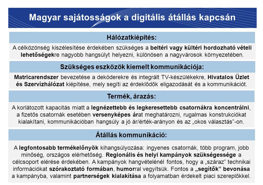 Magyar sajátosságok a digitális átállás kapcsán 10 A korlátozott kapacitás miatt a legnézettebb és legkeresettebb csatornákra koncentrálni, a fizetős