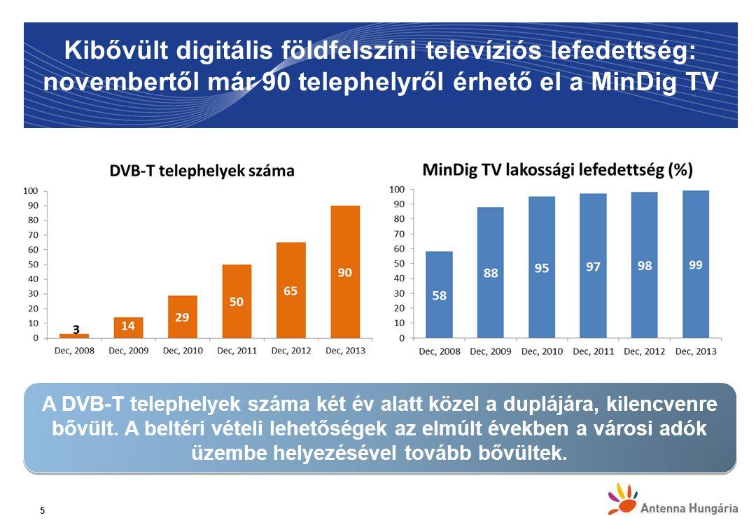 Kibővült digitális földfelszíni televíziós lefedettség: novembertől már 90 telephelyről érhető el a MinDig TV 5 A DVB-T telephelyek száma két év alatt