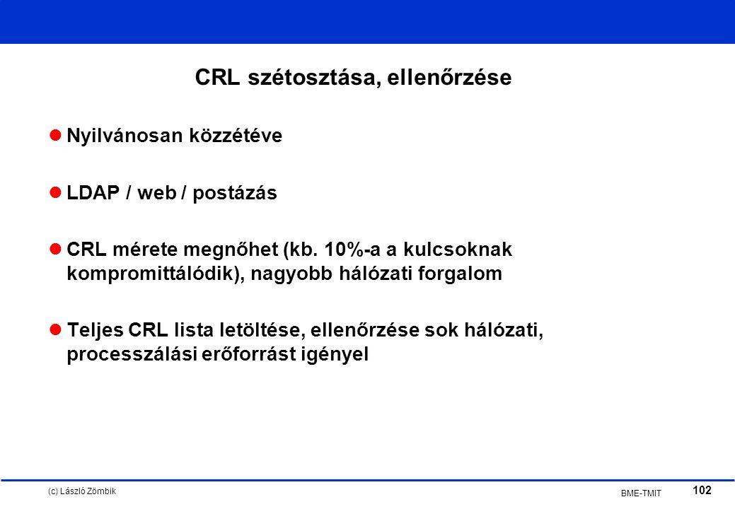 (c) László Zömbik 102 BME-TMIT CRL szétosztása, ellenőrzése Nyilvánosan közzétéve LDAP / web / postázás CRL mérete megnőhet (kb.